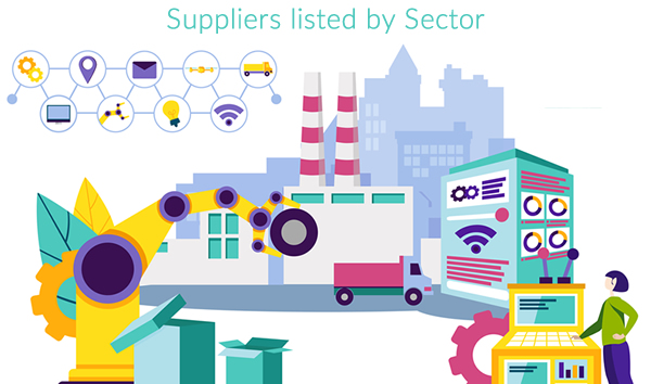 Plastics Amp Packaging Company Directory Sectors Plastics